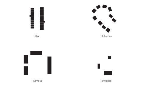 Typologies Figures