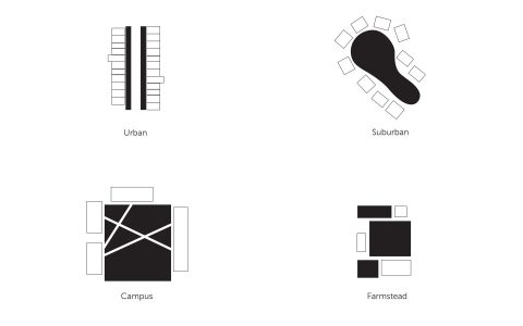 Typologies Spaces